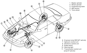 hino wiring diagram schematic images wiring diagram likewise wiring diagram also 1996 chevy suburban wiring diagram on mazda 6