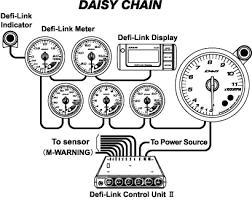defi link system egauges com defi vacuum gauge installation at Defi Meter Wiring Diagram