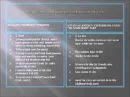 comparative linguistic essay video  comparative linguistic essay video