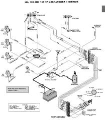chrysler outboard wiring wiring diagram sch 85 hp force outboard wiring diagram wiring diagram user chrysler outboard wiring