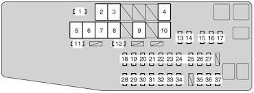 2012 camry fuse box diagram wiring diagrams 2012 camry fuse box diagram