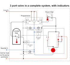 motorised valves diywiki click for larger image
