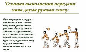Конспект урока по волейболу в классе Нижняя подача мяча  Прием и передача мяча снизу