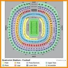 2 Tickets Notre Dame Fighting Irish Vs Florida State