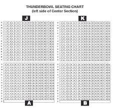 Seating Chart Thunderbowl Raceway