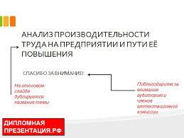 Презентация диплома простым языком о сложном Так выглядит итоговый слайд презентации на защите диплома