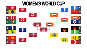 women s world cup 2019 bracket schedule usa soccer beats netherlands for back to back titles cbssports com