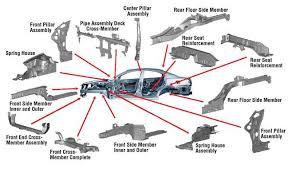 similiar all auto parts s keywords all car parts s engine car parts and component diagram
