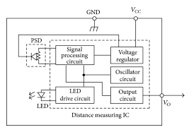 the circuit diagram is shown above for the ir sensors my wiring the circuit diagram is shown above for the ir sensors wiring the block diagram of ir