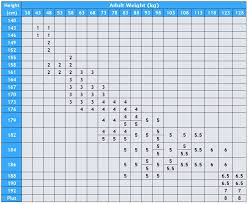 Judo Suit Size Chart Fuji Gi Size Chart Lovely Bjj Gi Size Chart Collection