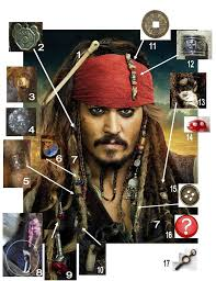 all the information you might ever require to devise your very own capn jack sparrow disguise