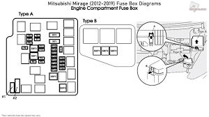 2000 Mirage Fuse Diagram Mirage 2000 Schematics