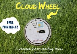types of clouds chart for kids. cloud fun for kids with the book plus free printable types of clouds chart