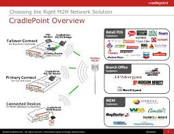 choosing the right m2m network solution cradlepoint Light Switch Wiring Diagram at Cradlepoint Wiring Diagram