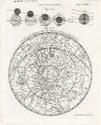 Alchemy Chart Stars Astronomy Map Constellations Alchemy Occult