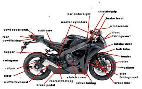 876 best motorcycles images