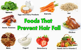 remes for hair loss after pregnancy