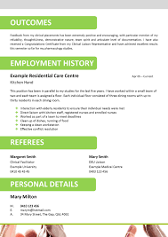 Resume Cover Letter Aged Care Resume Ixiplay Free Resume Samples