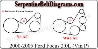 2000 2005 ford focus 2 0l 2000 Civic Belt Diagram 2000 Civic Belt Diagram #74 2000 honda civic serpentine belt diagram