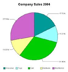 Inserting Images And Charts