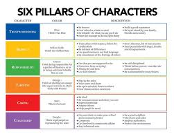 best character images character education the six pillars of character
