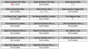 vw mk4 radio wiring diagram car wiring 1968 vw beetle car stereo wiring diagram isuzu radio colors isuzu radio wiring colors ( 82 wiring diagrams)