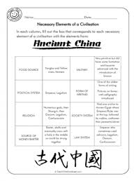 ancient chinese architecture worksheet. ancient china worksheets chinese architecture worksheet c