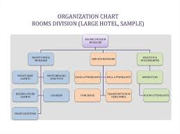 Hotel Organizational Chart Pdf Hotel Departments Chart