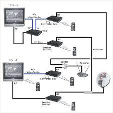 Directv Installation Diagram Shopnext Co