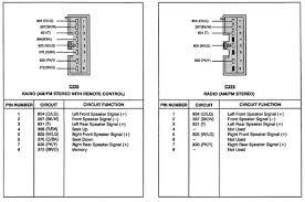 radio wiring diagram for 1996 ford explorer inside 2000 ranger 2000 ford explorer wire colors at 2000 Ford Explorer Radio Wiring Diagram