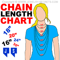 Chain And Necklace Lengths Jewelry Secrets