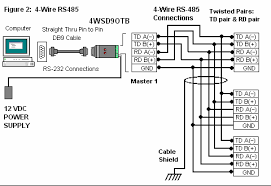 connections for rs 485 or rs 422 to the 4wsd9otb or 4wsd25otb figure 2 4 wire rs 485