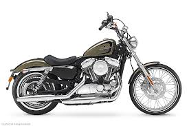 harley davidson buyer s guide prices and specifications