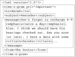 Learning XML: (Guide to) Creating Self-Describing Data: Chapter 2 ...