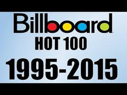 Top 100 Most Popular Songs 1995 2015 Hd Youtube
