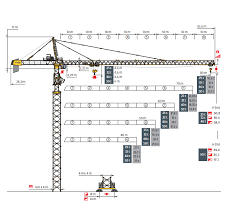 Tower Crane Lifting Capacity Chart Potain Md1100 Load Chart Tower Crane Rental South Africa
