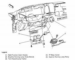 1999 chevy tahoe fuse box diagram furthermore p0452 chevy 03 tahoe 2004 tahoe radio fuse at 2004 Tahoe Fuse Box