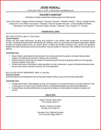 Budtender Resume Examples Resume Examples Templates I Will Give An