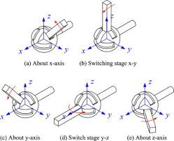 types of mechanical joints. 008602jmd5.jpeg types of mechanical joints