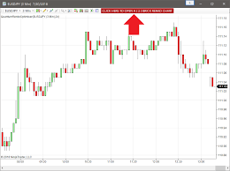 Ninjatrader Renko Charts Renko Optimiser Indicator For Ninjatrader