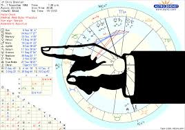 Saturn Return Birth Chart 80 Up To Date Astro Com Solar Chart