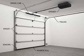 garage door tracksIllinois Garage Door Repair  Local Garage Door Installation