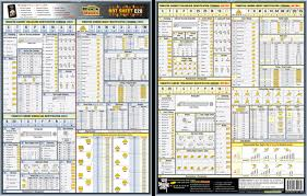 Turning Insert Identification Chart Engineers Black Book Machinist And Manufacturing Reference Book