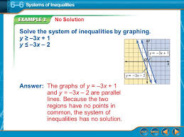 example 2 no solution solve the system of inequalities by graphing