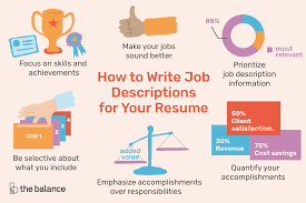 Things To Write In Resumes How To Write Job Descriptions For Your Resume