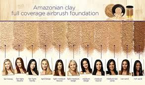 Tarte Amazonian Clay Color Chart Tarte Amazonian Clay Airbrush Foundation Swatches Yahoo