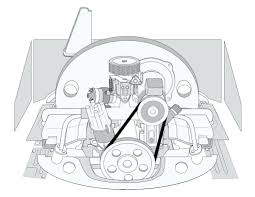 Vw alternator wiring what are the different types of water pollution
