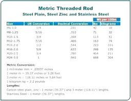 Hex Rod Sizes Stainless Steel Bar Customized All In Stock
