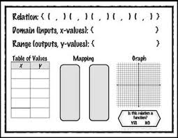Relations Functions Representations Mat Mapping Table