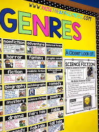 Teaching Reading Genres From Setting Up A Classroom Library